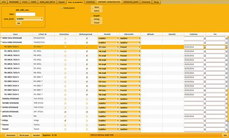 Logimine Fleet management system-Horizon software Zones page